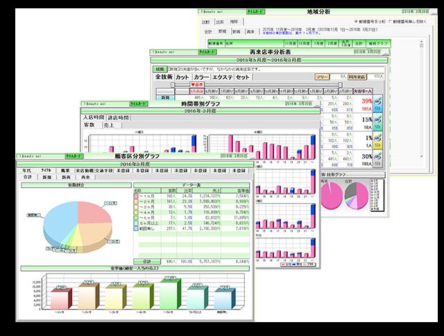 多彩な分析表