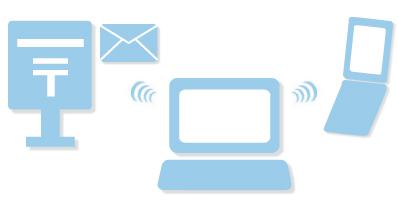 コミュニケーションツール DMメール 手動
