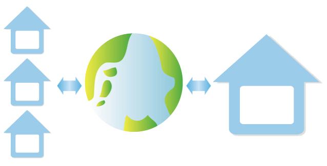 店内、複数店舗とのデータ共有化 本部システム